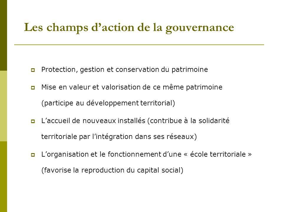 Les champs d'action de la gouvernance