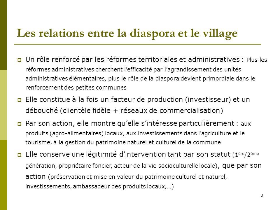 Les relations entre la diaspora et le village