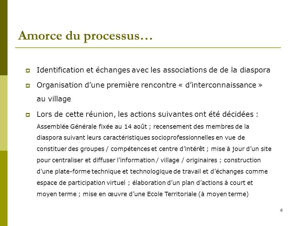 Amorce du processus… Identification et échanges avec les associations de de la diaspora.