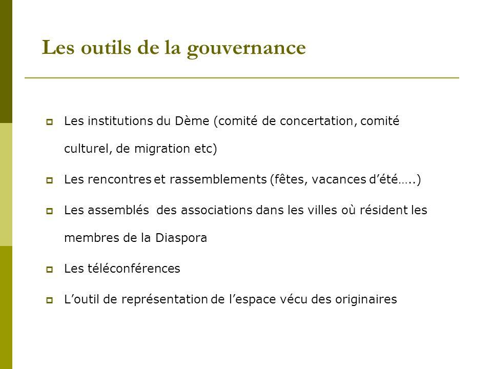 Les outils de la gouvernance