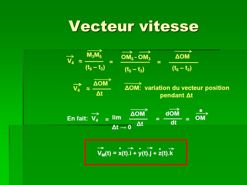 Vecteur vitesse M3M5 OM5 - OM3 ΔOM V4 ≈ = (t5 – t3) ΔOM V4