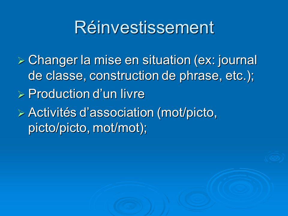Réinvestissement Changer la mise en situation (ex: journal de classe, construction de phrase, etc.);