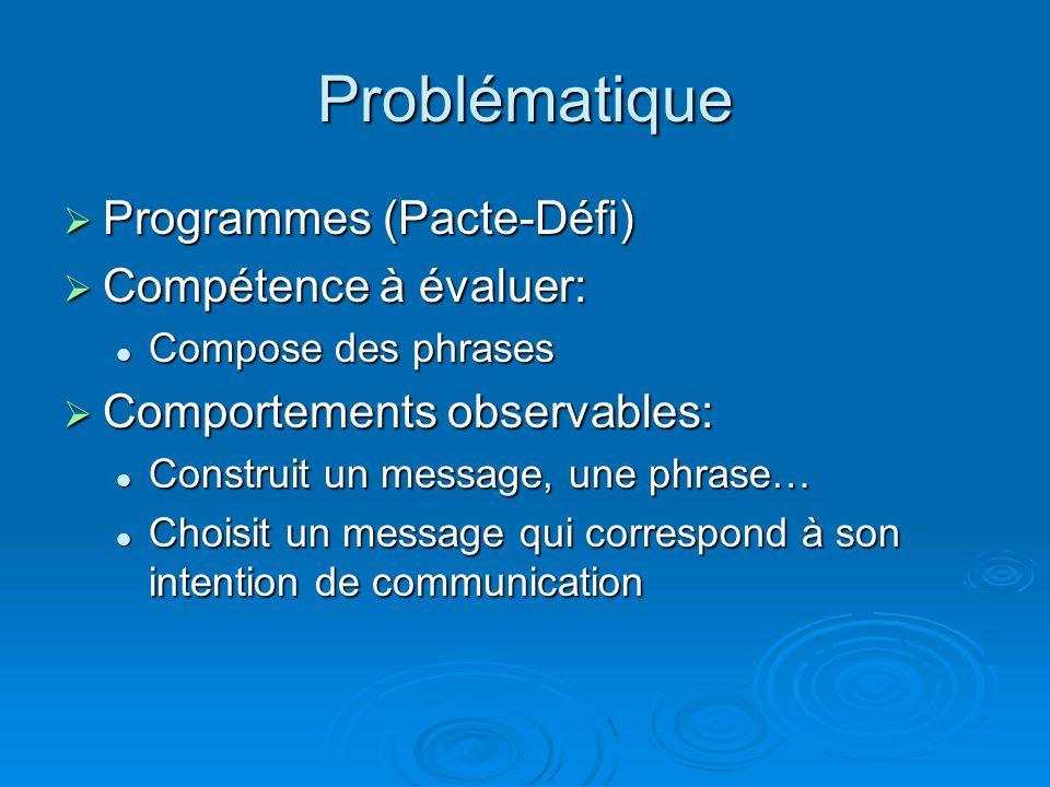 Problématique Programmes (Pacte-Défi) Compétence à évaluer: