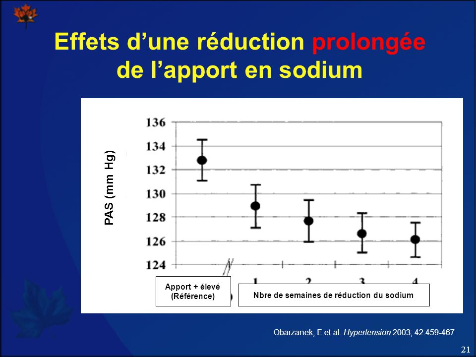 Effets d'une réduction prolongée de l'apport en sodium