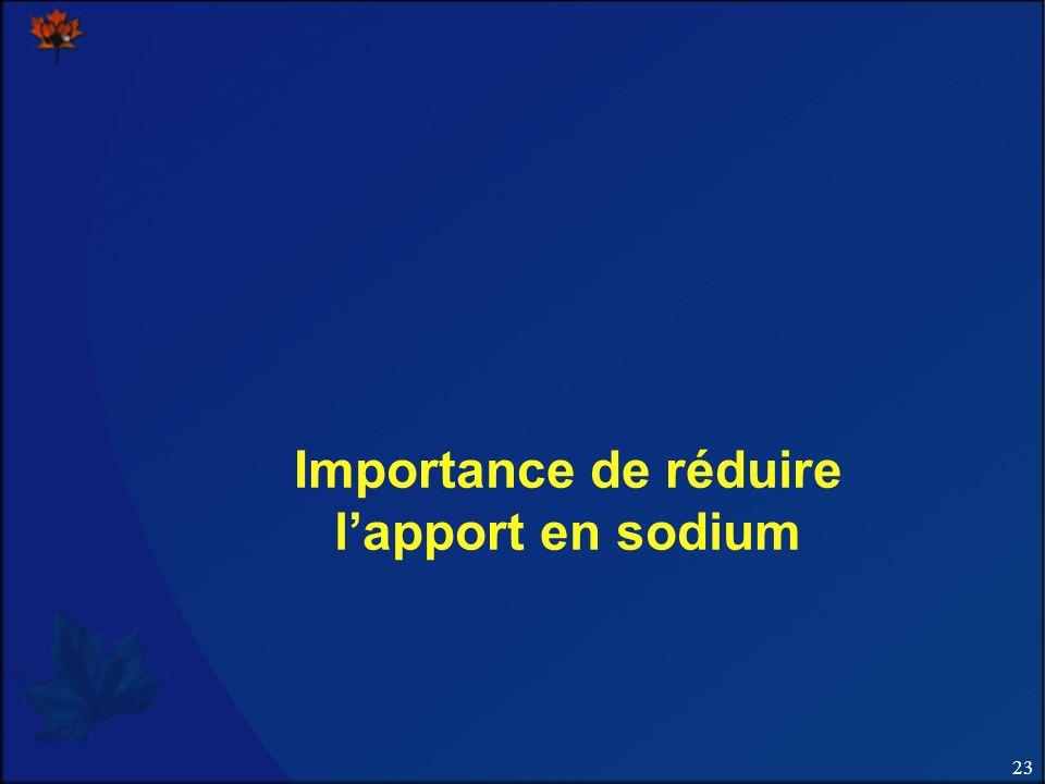 Importance de réduire l'apport en sodium