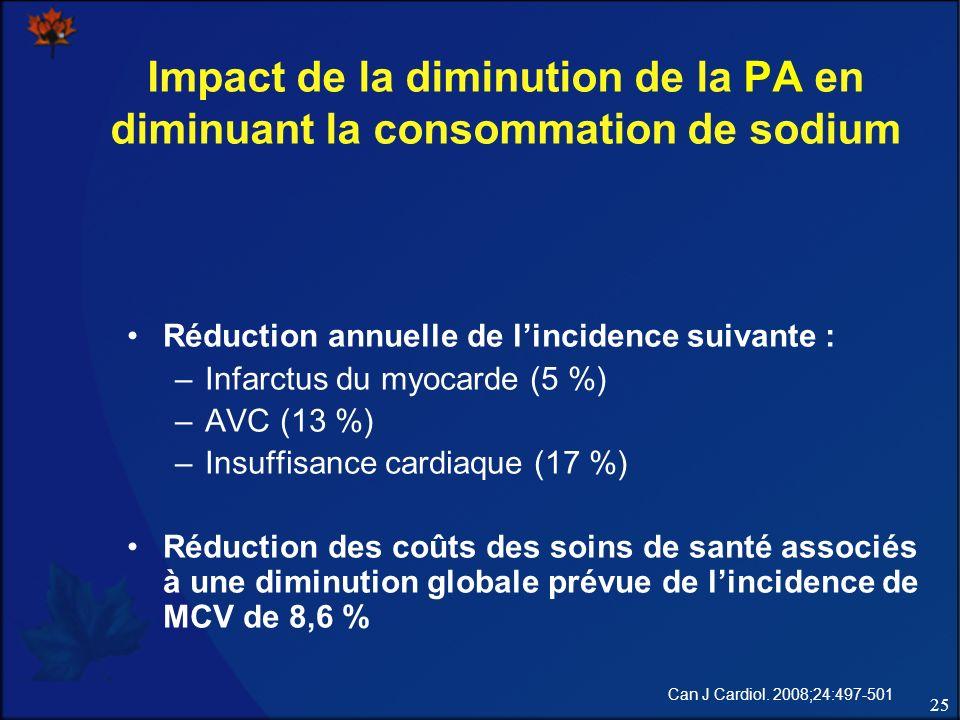 Impact de la diminution de la PA en diminuant la consommation de sodium