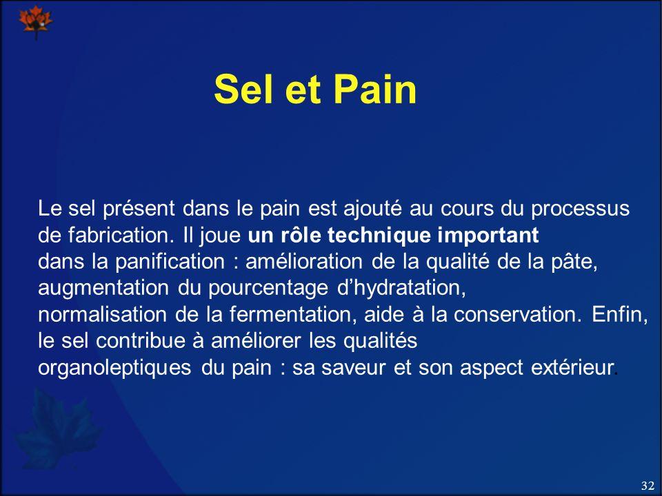Sel et Pain Le sel présent dans le pain est ajouté au cours du processus de fabrication. Il joue un rôle technique important.