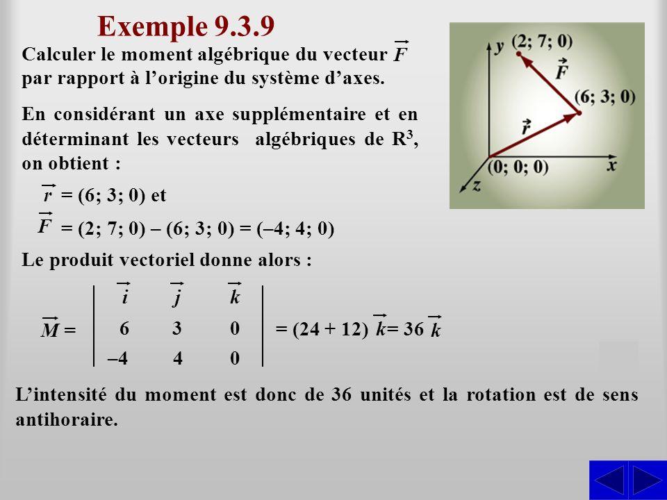 Exemple 9.3.9 S S Calculer le moment algébrique du vecteur