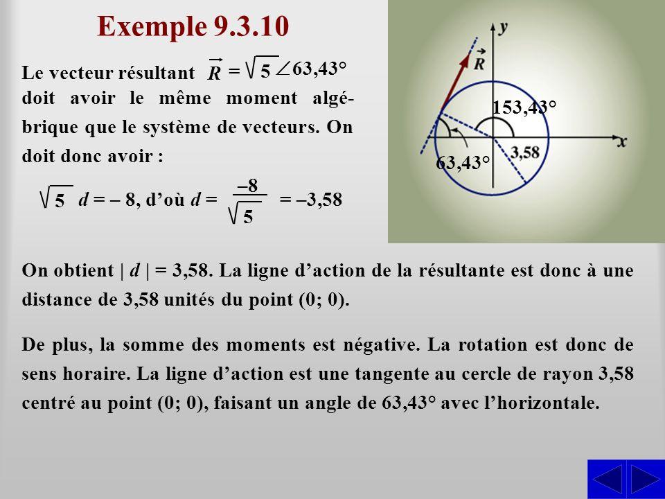 Exemple 9.3.10 Le vecteur résultant R 5 Ð 63,43° =
