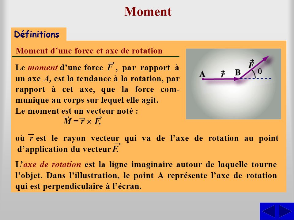 Moment Définitions Moment d'une force et axe de rotation
