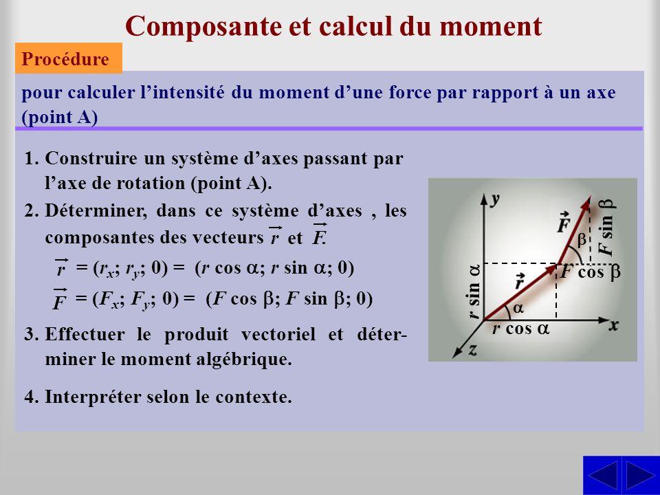 Composante et calcul du moment
