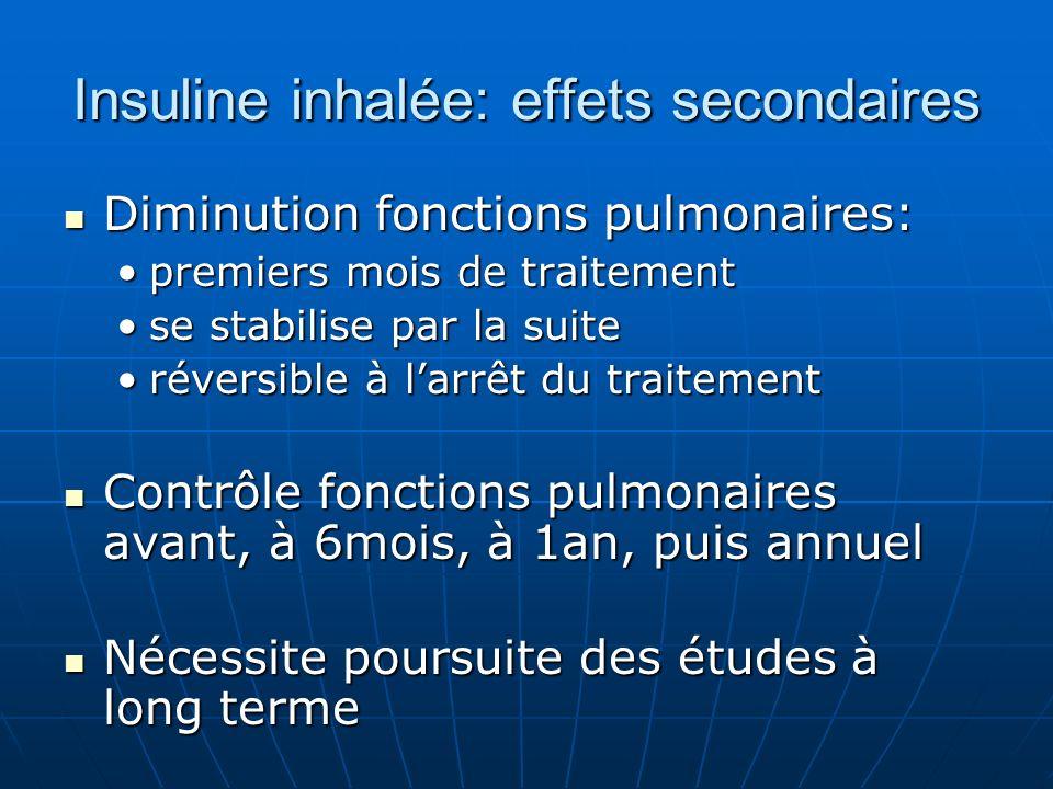 Insuline inhalée: effets secondaires