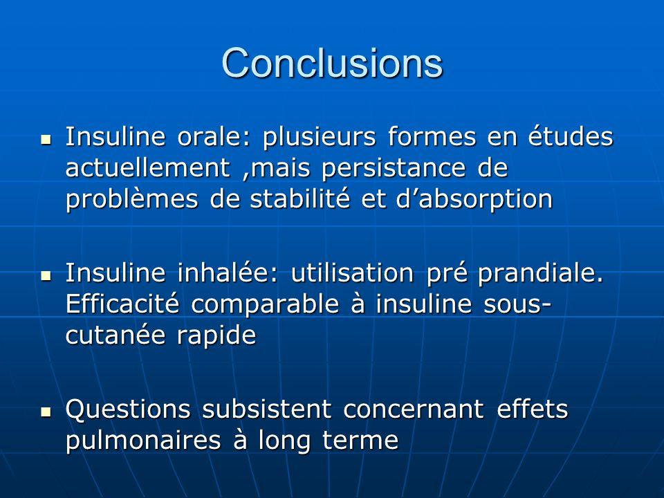 Conclusions Insuline orale: plusieurs formes en études actuellement ,mais persistance de problèmes de stabilité et d'absorption.