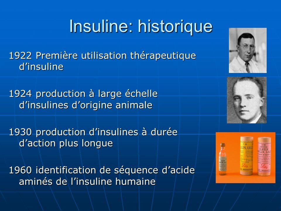 Insuline: historique