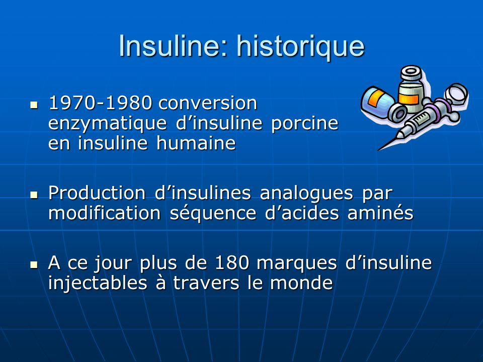 Insuline: historique 1970-1980 conversion enzymatique d'insuline porcine en insuline humaine.