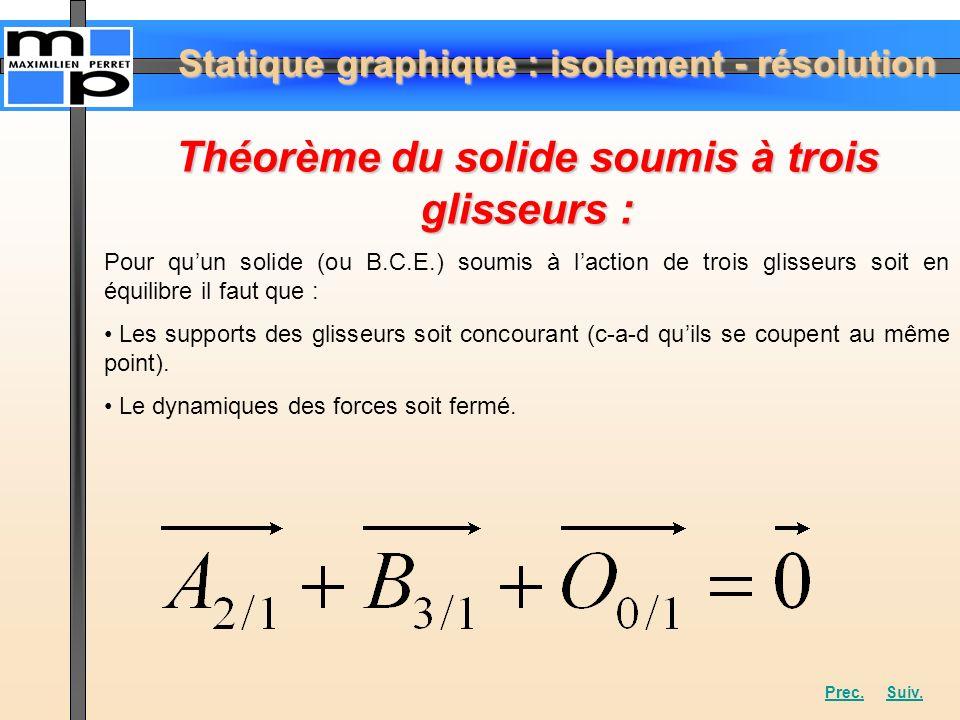Théorème du solide soumis à trois glisseurs :