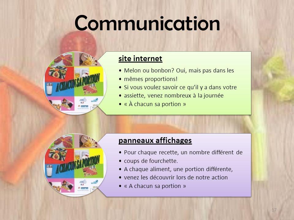 Communication site internet Melon ou bonbon Oui, mais pas dans les