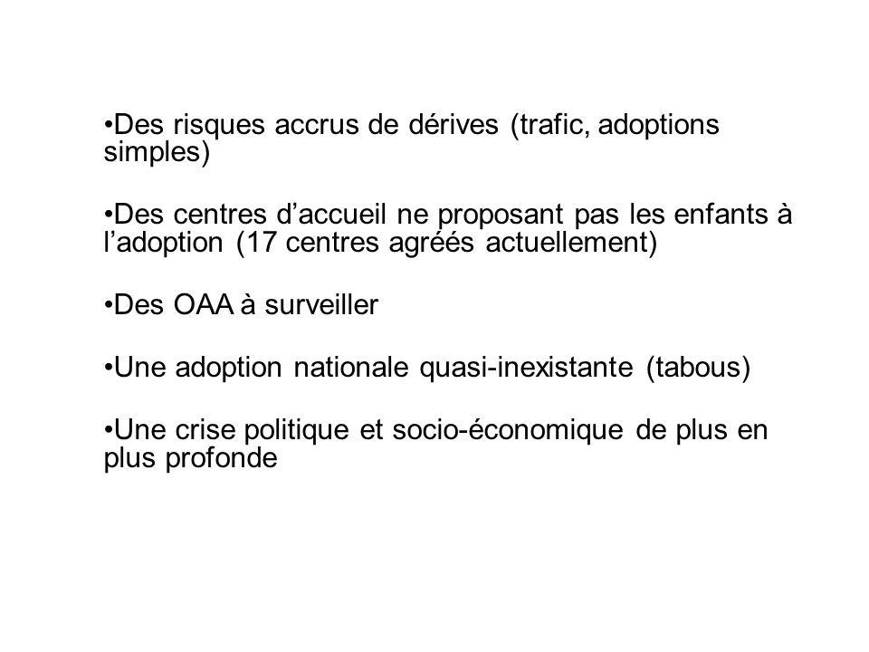 Des risques accrus de dérives (trafic, adoptions simples)