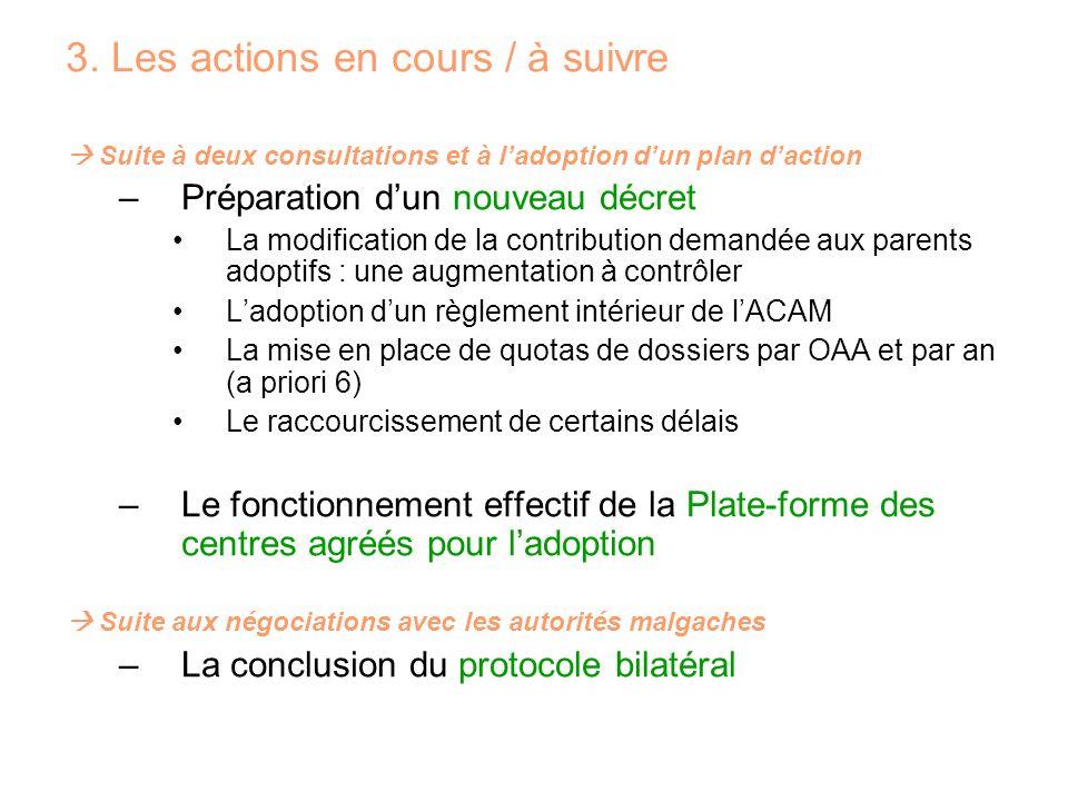 3. Les actions en cours / à suivre