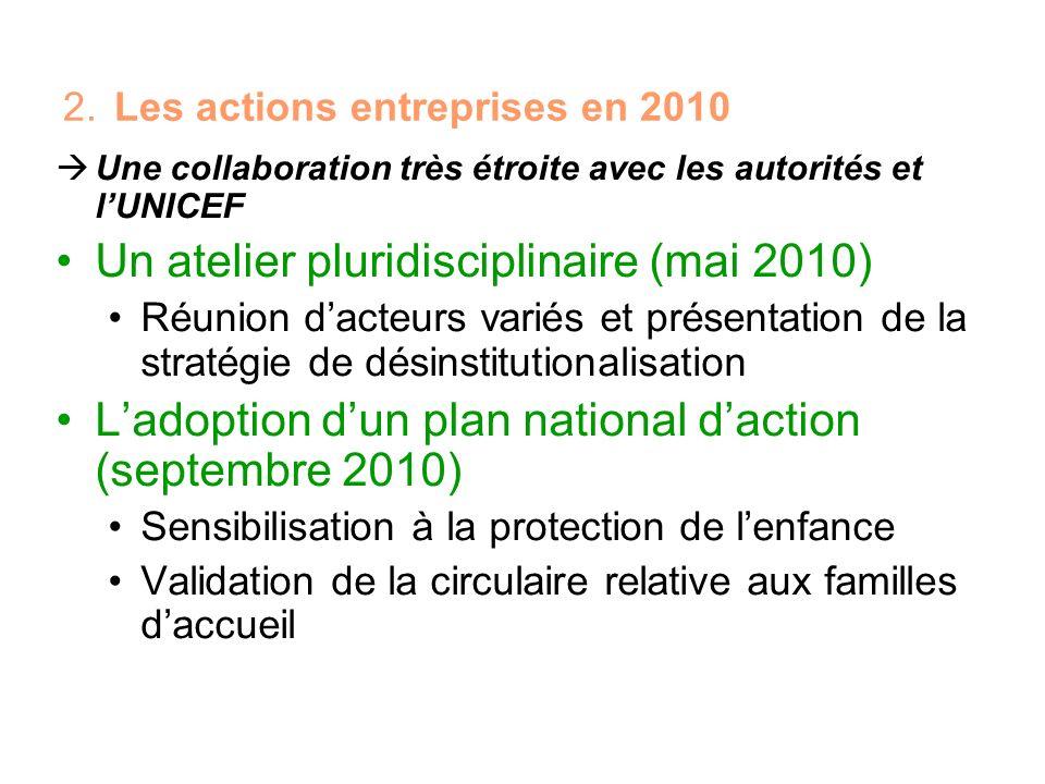 2. Les actions entreprises en 2010