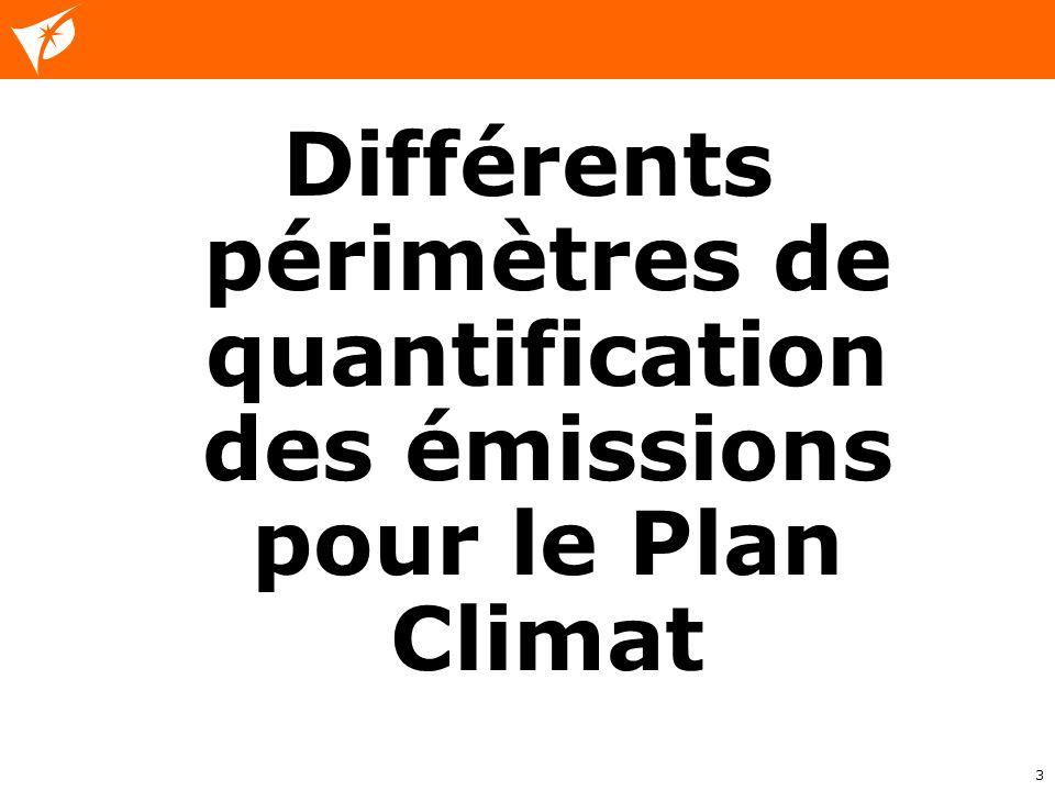 Différents périmètres de quantification des émissions pour le Plan Climat