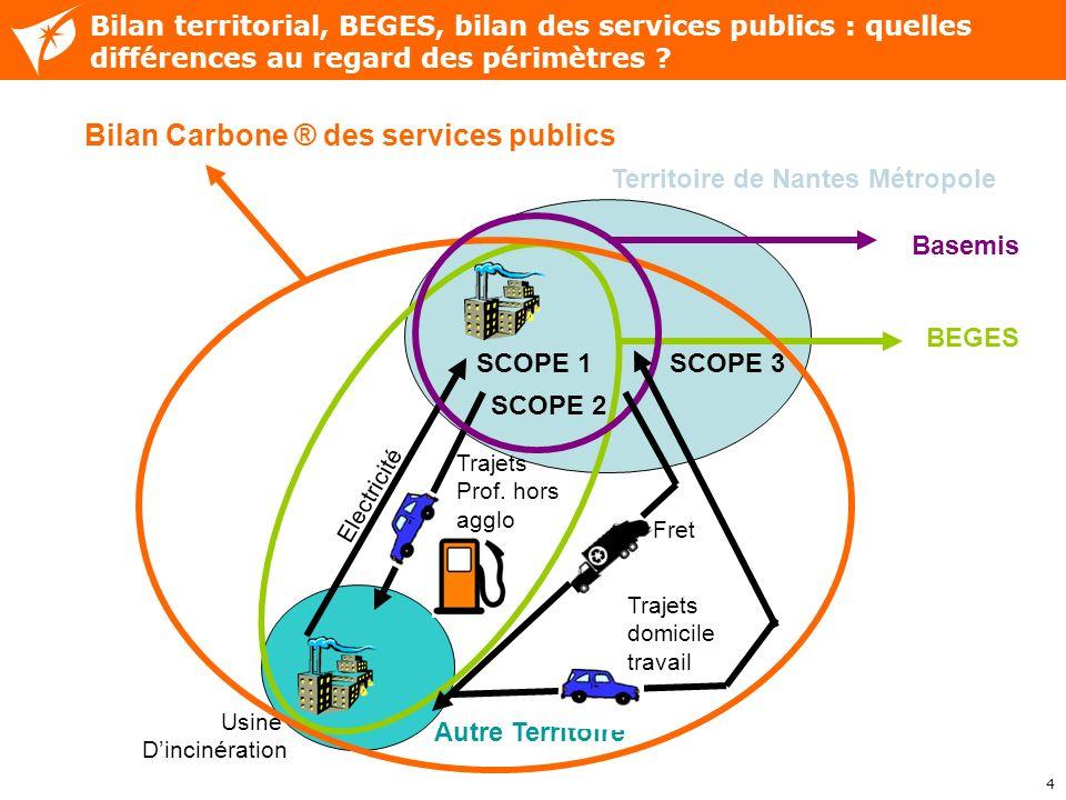 Territoire de Nantes Métropole