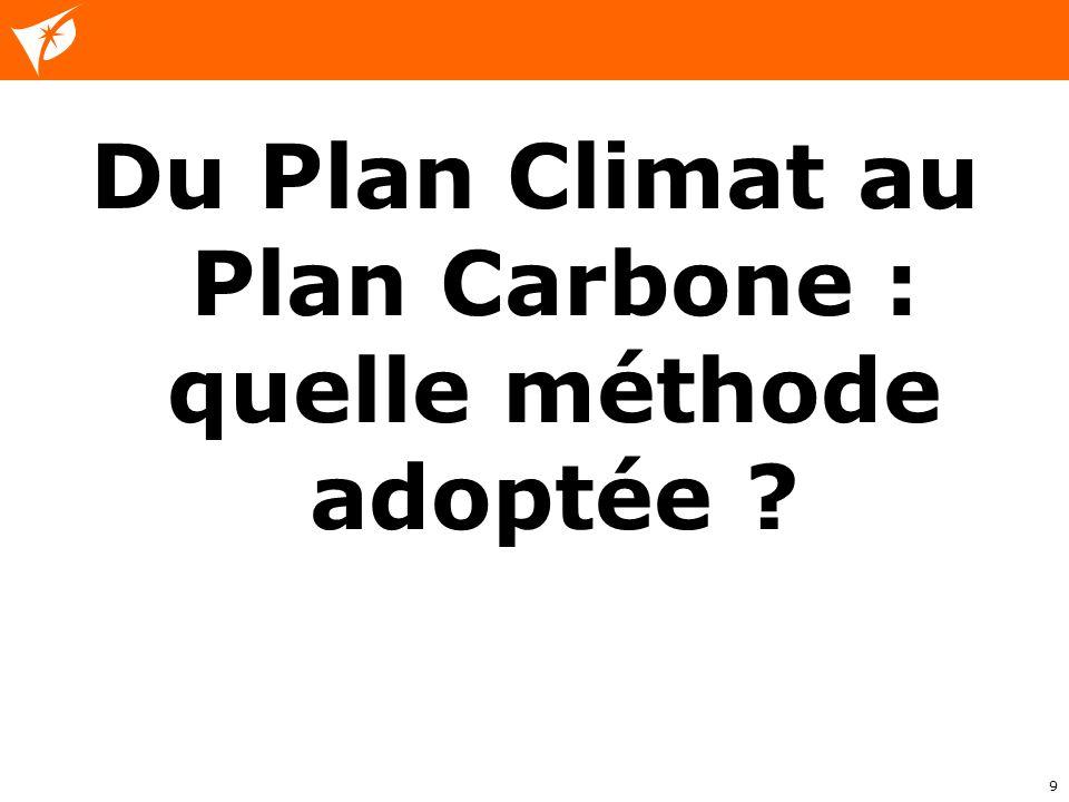 Du Plan Climat au Plan Carbone : quelle méthode adoptée