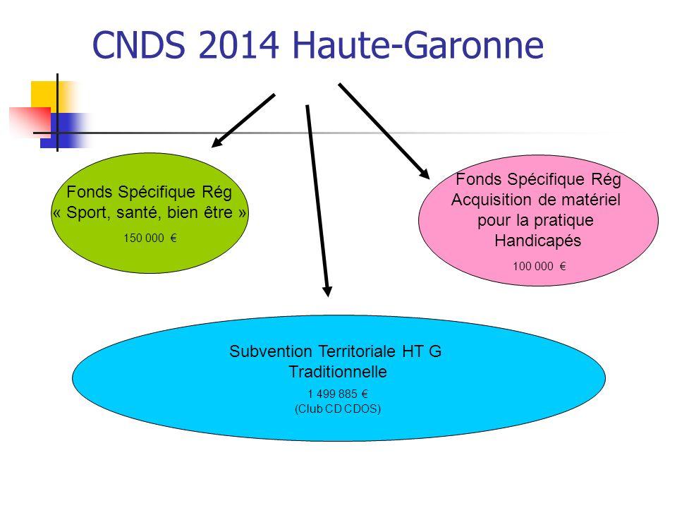 CNDS 2014 Haute-Garonne Fonds Spécifique Rég Fonds Spécifique Rég