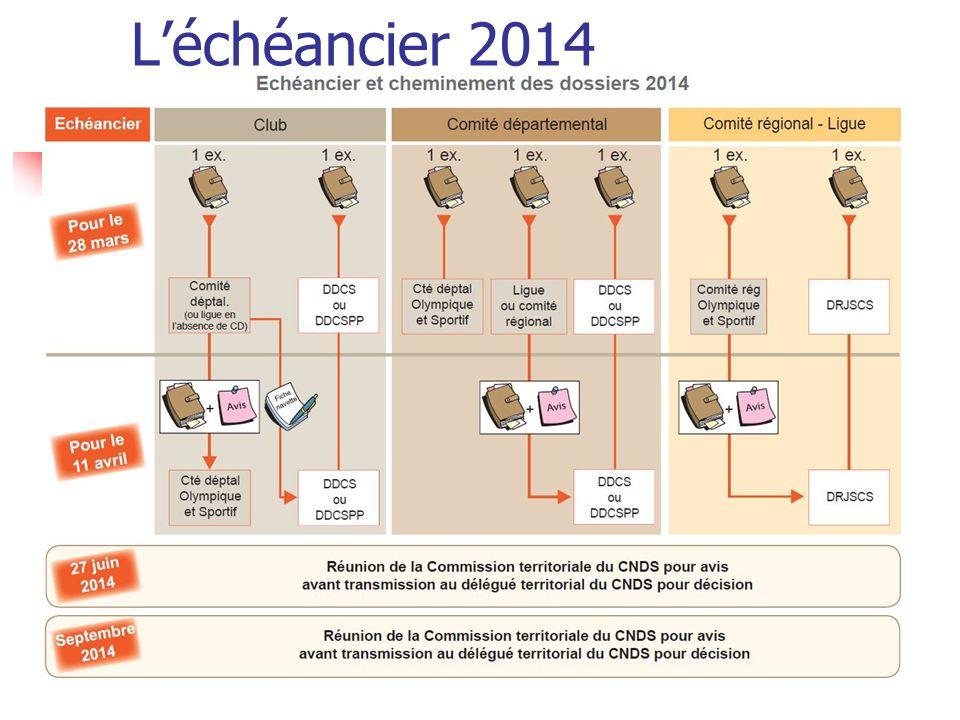 L'échéancier 2014