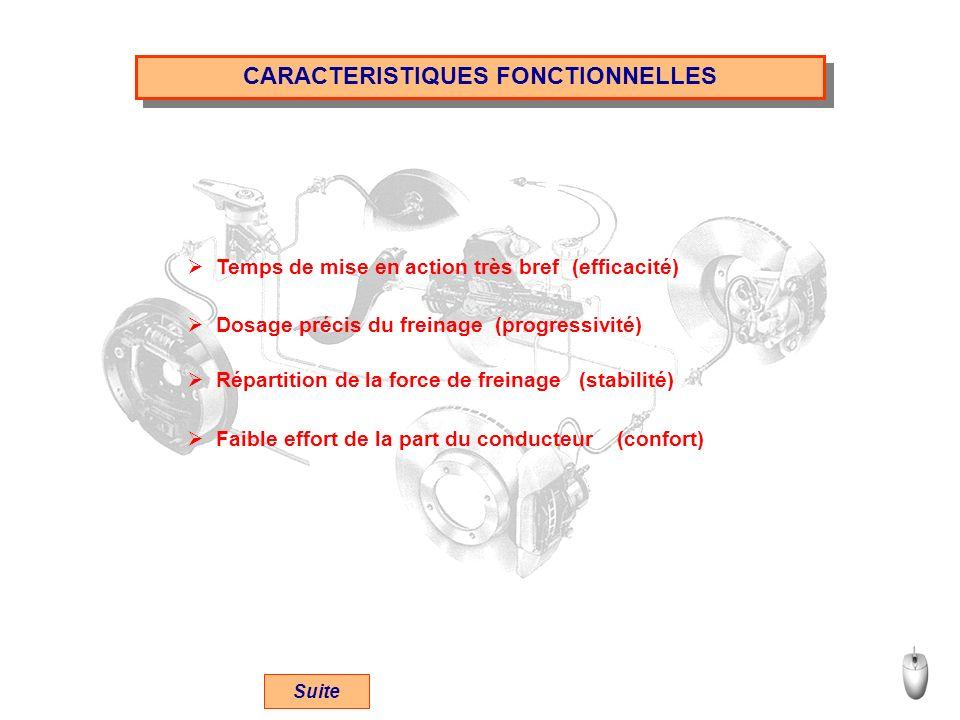 CARACTERISTIQUES FONCTIONNELLES