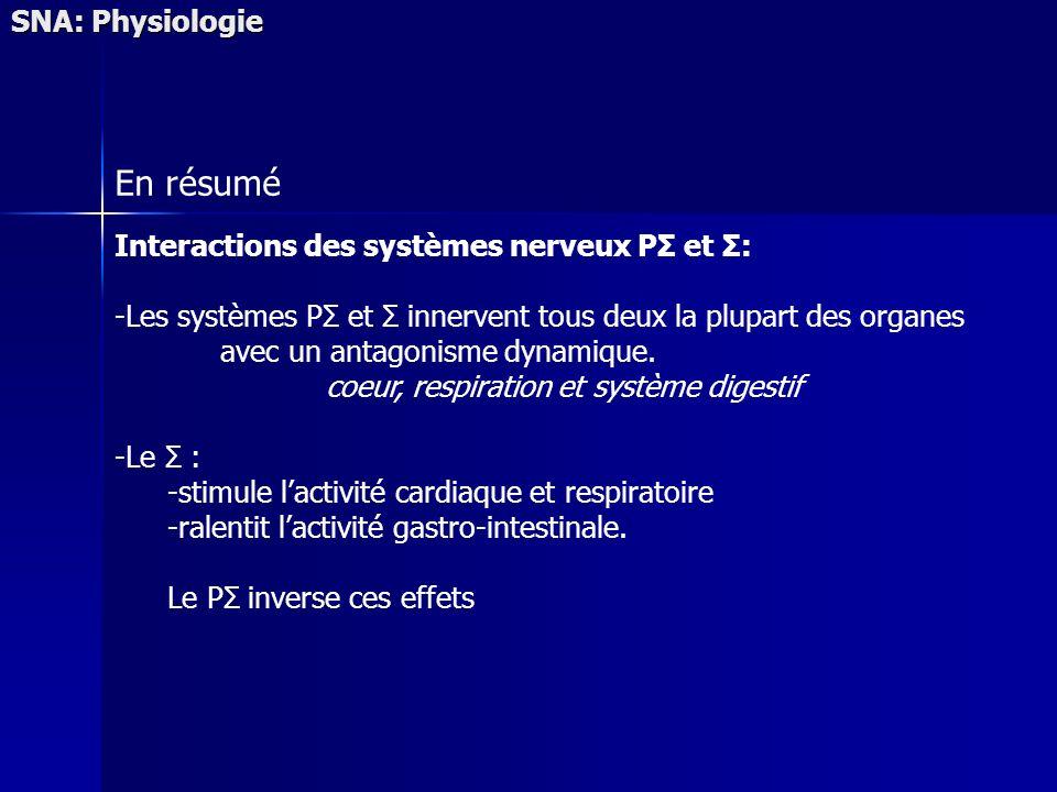 En résumé SNA: Physiologie Interactions des systèmes nerveux PΣ et Σ: