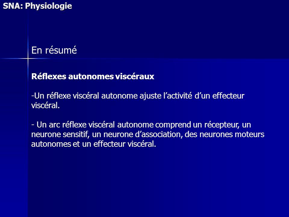 En résumé SNA: Physiologie Réflexes autonomes viscéraux