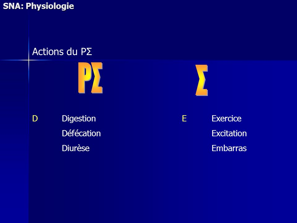 PΣ Σ Actions du PΣ SNA: Physiologie D Digestion Défécation Diurèse