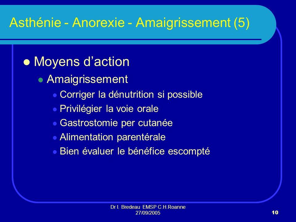 Asthénie - Anorexie - Amaigrissement (5)