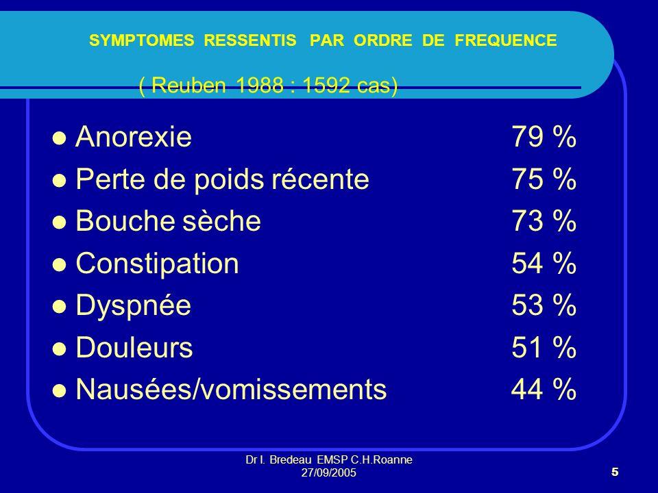 SYMPTOMES RESSENTIS PAR ORDRE DE FREQUENCE ( Reuben 1988 : 1592 cas)