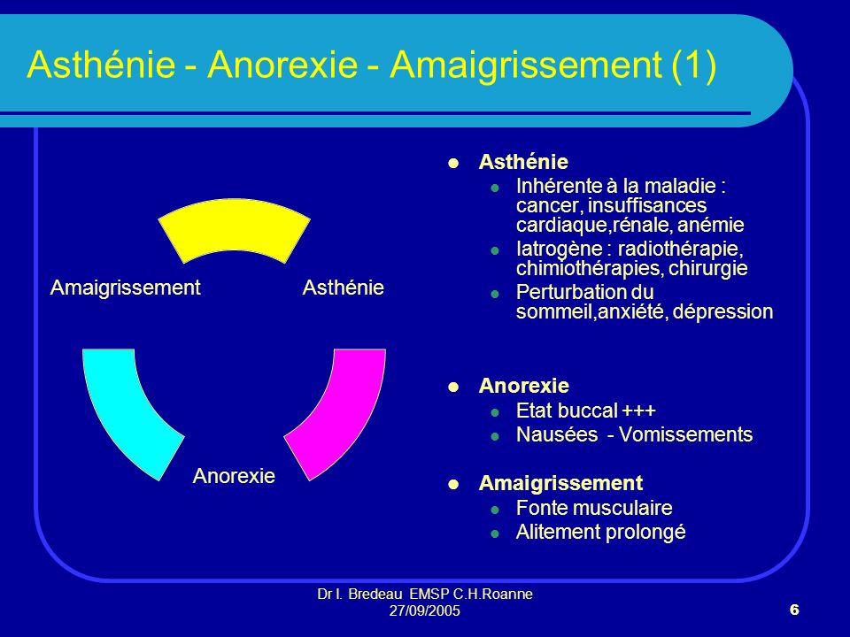 Asthénie - Anorexie - Amaigrissement (1)