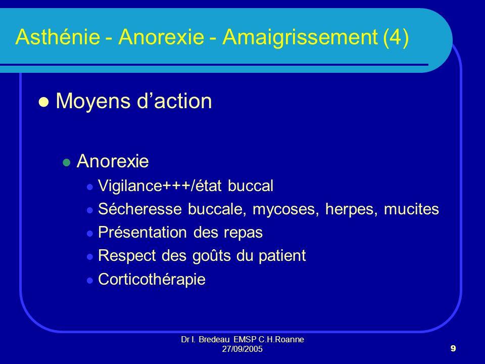 Asthénie - Anorexie - Amaigrissement (4)