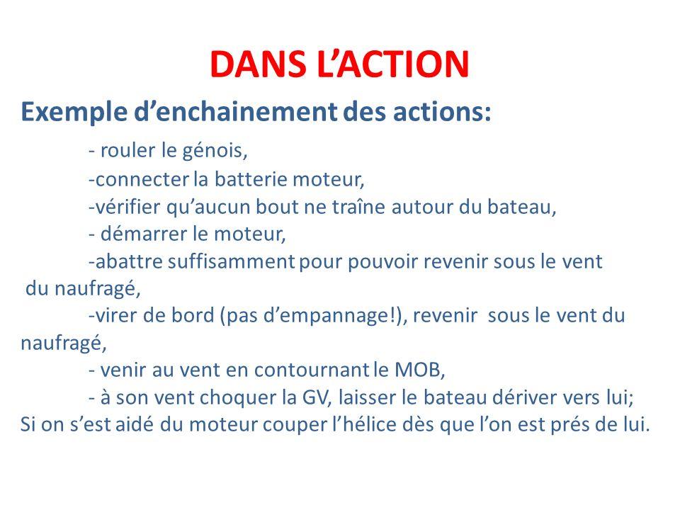 DANS L'ACTION Exemple d'enchainement des actions: - rouler le génois,