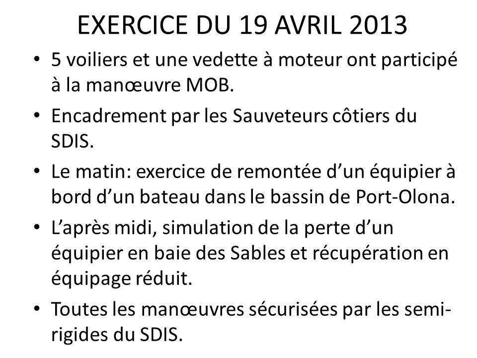 EXERCICE DU 19 AVRIL 2013 5 voiliers et une vedette à moteur ont participé à la manœuvre MOB. Encadrement par les Sauveteurs côtiers du SDIS.