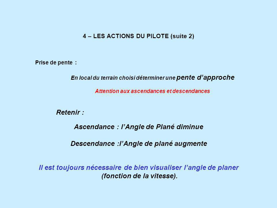 4 – LES ACTIONS DU PILOTE (suite 2)