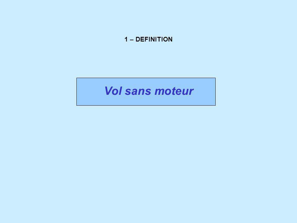 1 – DEFINITION Planer implique une trajectoire descendante par rapport à la masse d'air dans laquelle on se trouve.