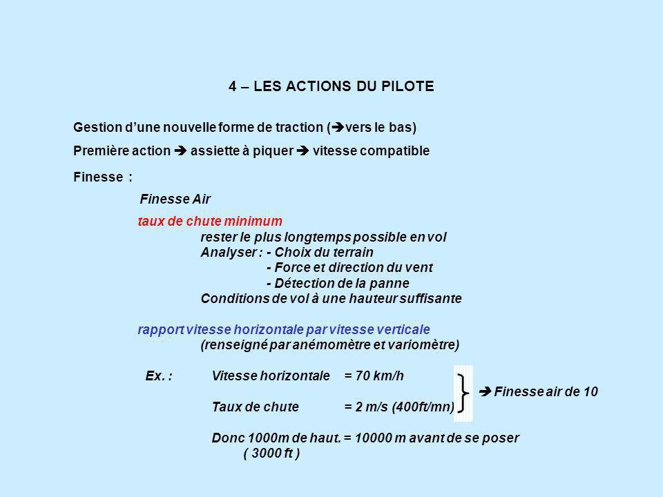 4 – LES ACTIONS DU PILOTE Gestion d'une nouvelle forme de traction (vers le bas) Première action  assiette à piquer  vitesse compatible.