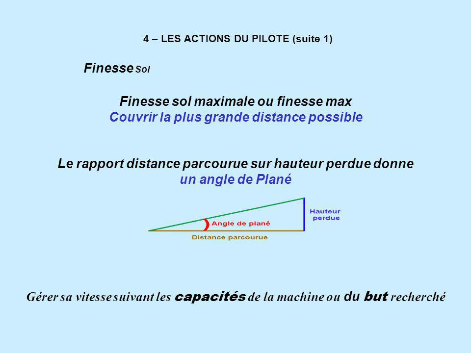 4 – LES ACTIONS DU PILOTE (suite 1)