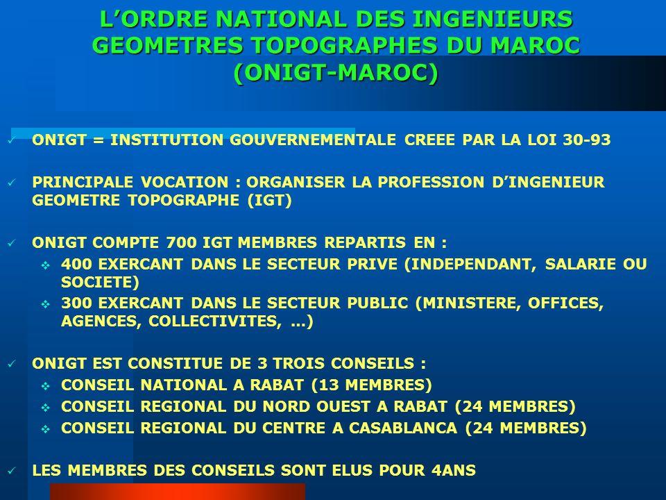 L'ORDRE NATIONAL DES INGENIEURS GEOMETRES TOPOGRAPHES DU MAROC