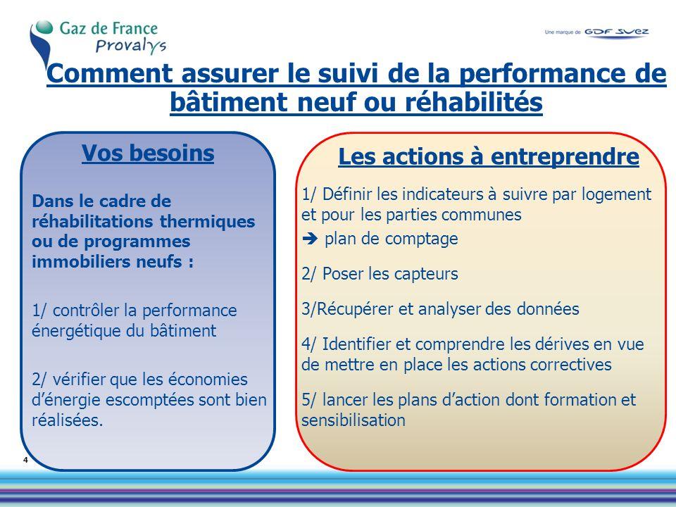 Comment assurer le suivi de la performance de bâtiment neuf ou réhabilités