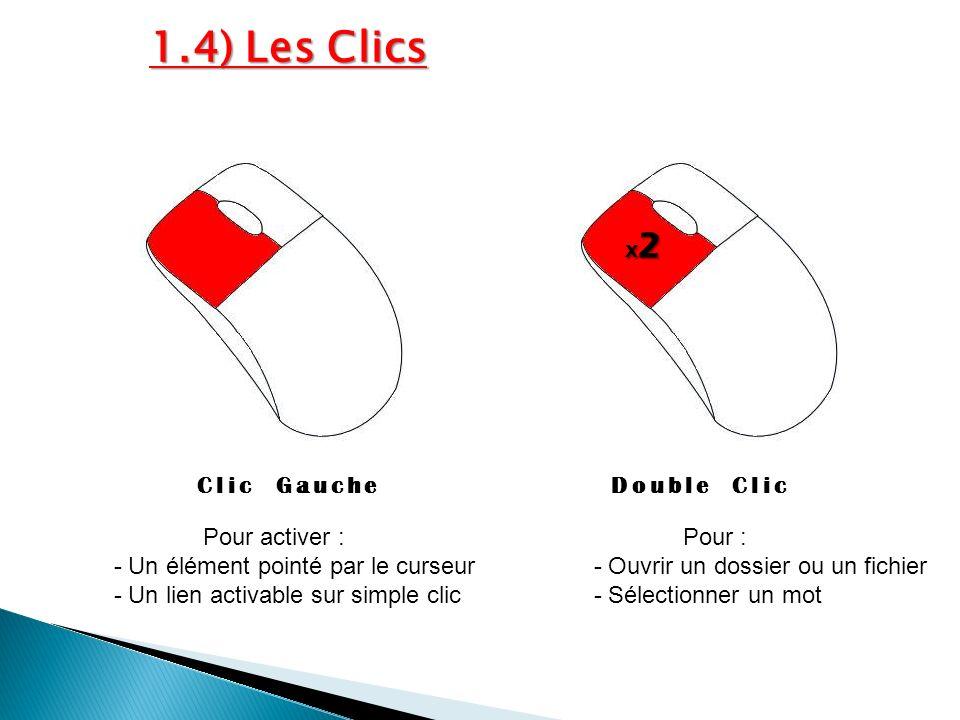 1.4) Les Clics x2 Clic Gauche Double Clic Pour activer :