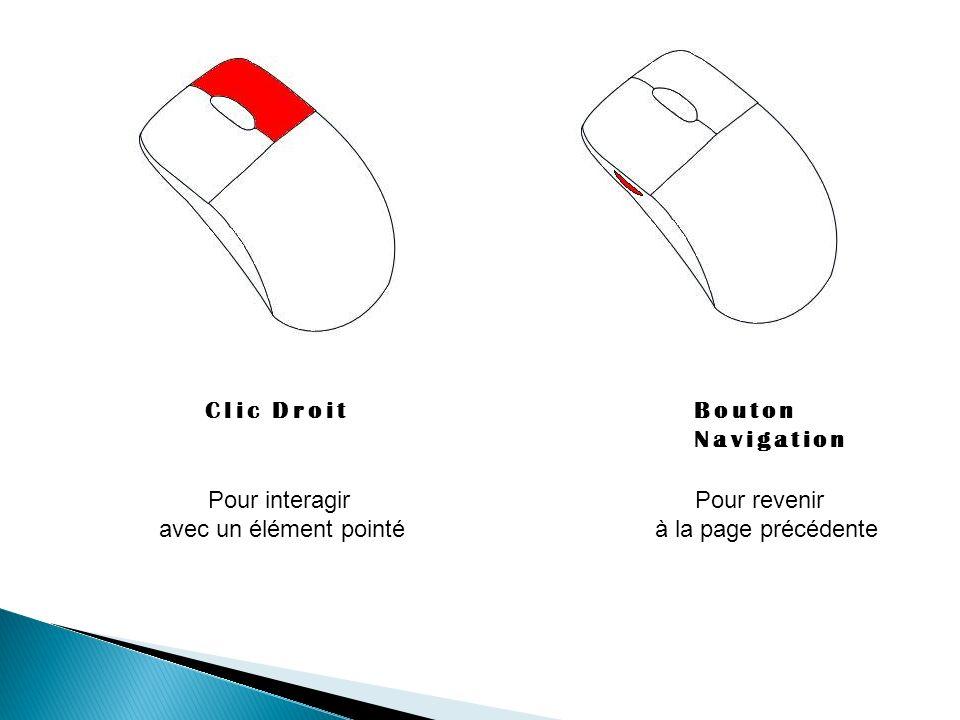 Clic Droit Bouton. Navigation. Pour interagir.