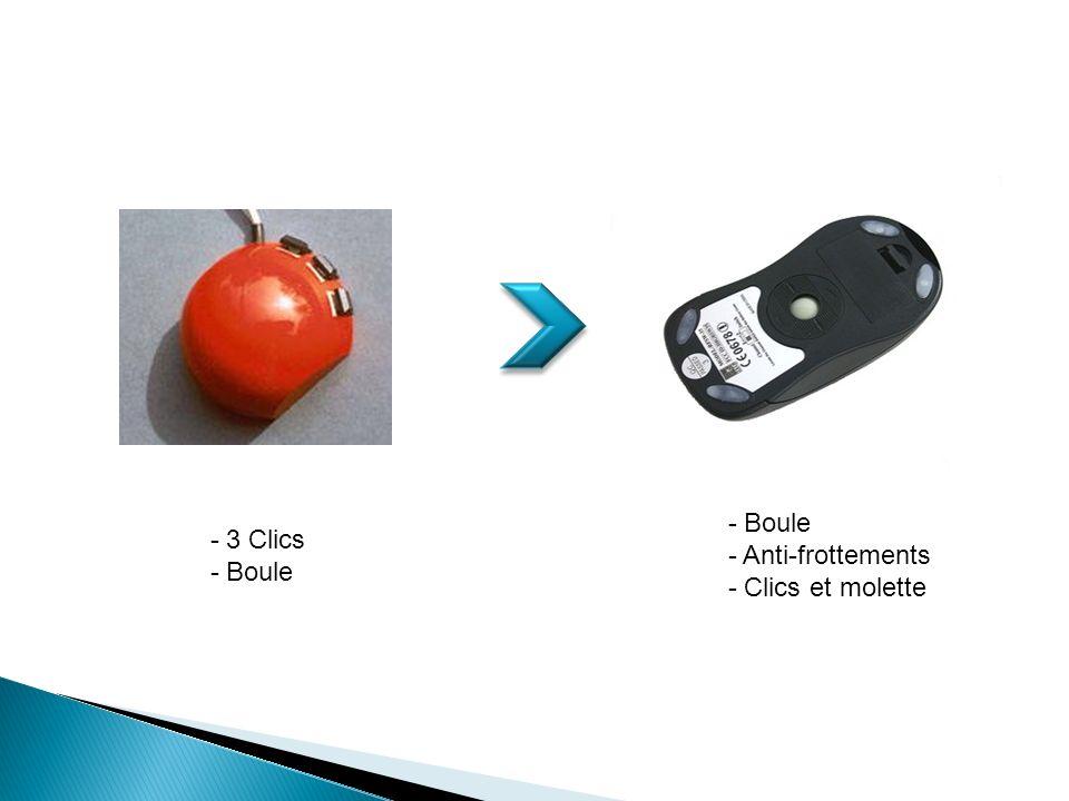- Boule - Anti-frottements - Clics et molette - 3 Clics - Boule