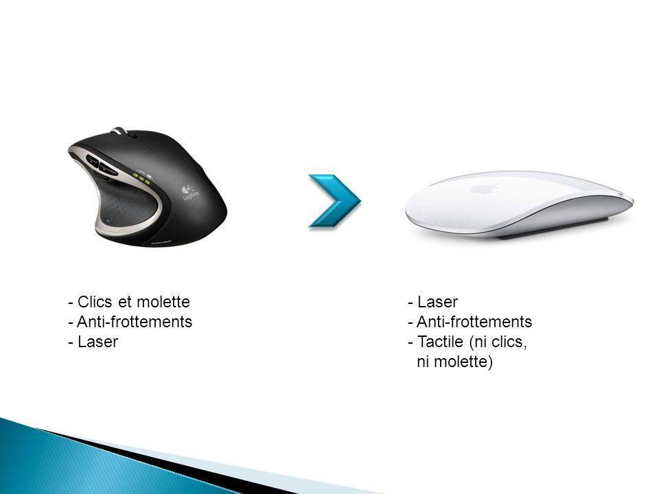 - Clics et molette - Anti-frottements. - Laser. - Laser. - Anti-frottements. - Tactile (ni clics,