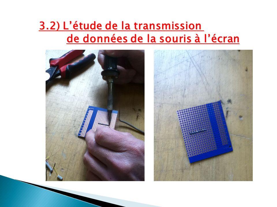 3.2) L'étude de la transmission